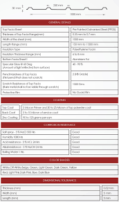 products qatar steel industries factory technical data sheet idolza