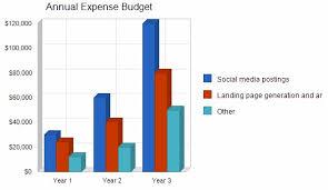 sle marketing plan morebusiness