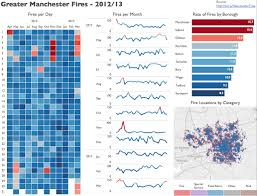 heat map in tableau fawkes fires learning about the uk with tableau