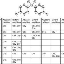 format file atom representation of bpa in kegg atom type format each atom is