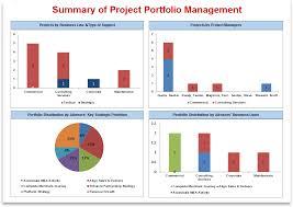 portfolio management reporting templates oracle accelerate for it portfolio management with oracle instantis