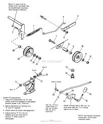 pto wiring diagram carlplant