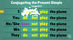 forming the present simple tense in english youtube