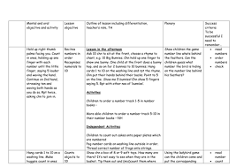 whatever next mtp by giraffe2 teaching resources tes