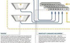 fluorescent light wiring emergency light ballast wiring diagram