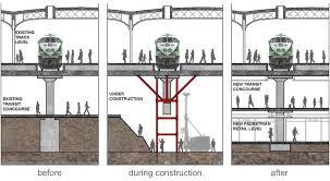 chicago union station floor plan transit futures cityrail in depth union station