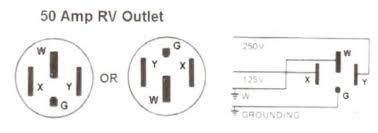 wiring diagram for a 50 amp rv outlet u2013 readingrat net