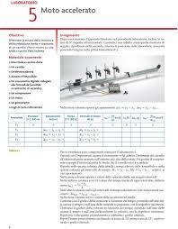 carrello a cuscino d walker corso di fisica laboratorio pdf