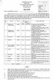bangladesh police job circular 2017 all jobs circular in
