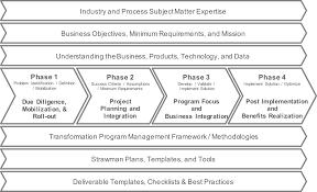 im2 toolkit u2013 im2 consulting