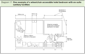 Wheelchair Accessible Floor Plans Section 4 Facilities In Buildings Other Than Dwellings