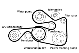 bmw m54 engine diagram e46 m3 clutch and transmission diagram