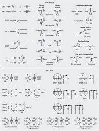electrical wiring diagram wiring diagrams