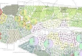 How To Plan A Garden Layout Plan A Garden Elcorazon Club
