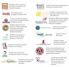 Georgia travel expenses images Ylp charity logos vertical jpg