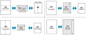 Envelopes Size Size Guide Beedezigned Paper Envelopes