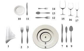 Formal Setting Of A Table How To Set The Table Cutlery Plates And Glasses