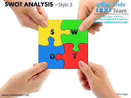 swot analysis design 3 powerpoint ppt templates
