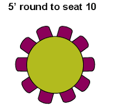 useful information seating plans sizes of dancefloor etc