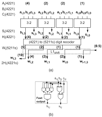 4 bit ripple carry adder wiring diagram components