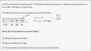 average rate of change word problems practice khan academy