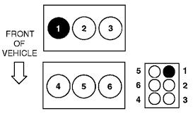 chevy 3 wire alternator diagram u0026 6g alternator wiring diagram 3