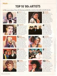 the smiths 7 in magazine s top 10 80s artists morrissey