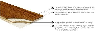 engineered hardwood flooring auckland