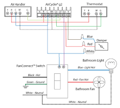 color wiring diagram color wiring code wiring diagram odicis
