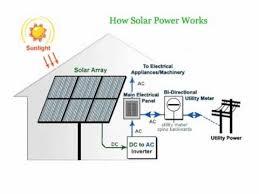 use solar how solar panels use solar power to generate solar energy