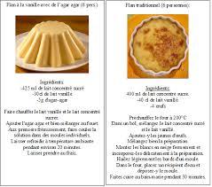 cuisine mol馗ulaire emulsion recette cuisine mol馗ulaire 28 images livre de cuisine mol 100