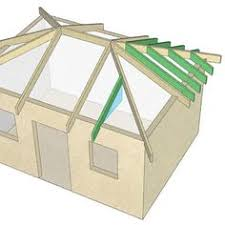 How To Cap A Hip Roof Hip Roof Plans For A Porch How We Will Design The Front Porch
