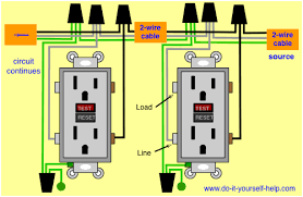 a line load gfci outlet wiring diagram light switch outlet wiring