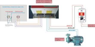motor wiring diagram 3 phase ochikara biz