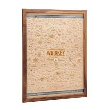 engraved wooden gifts the many varieties of whiskey wood engraving infographic