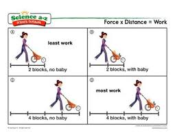 science a z force u0026 motion grades 5 6 physical science unit
