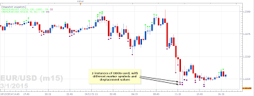 obos im app store computational trading indicators strategies