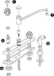 fix moen kitchen faucet moen kitchen faucet cartridge replacement bloomingcactus me
