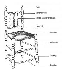 Antique Desk Chair Parts Best 25 Parts Of A Chair Ideas On Pinterest Recover Chairs