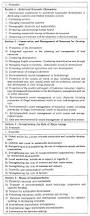 Academic Advisor Resume Examples by Quality Of The Environment In Japan 1993 Moe