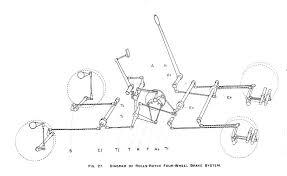 automotive history capsule mechanical power brake servo invented