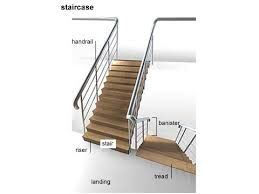 Pictures Of Banisters Banister Noun Definition Pictures Pronunciation And Usage