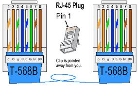 wiring diagram rj45 wire diagram wall jack cat6 wiring diagram
