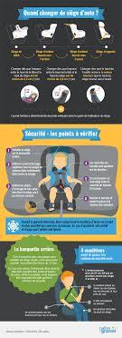 comment attacher un siège auto bébé le siège d auto