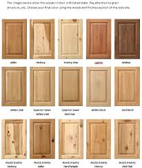 types of wood cabinets helpful wood species chart show tell display cabinetry