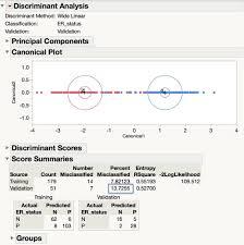 100 pdf advanced seminar on common cause failure analysis in