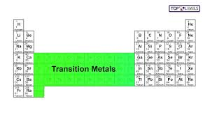 Bismuth Periodic Table Position Of Transition Metals In The Periodic Table 9 1 Gcse