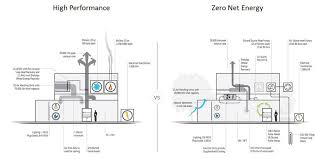 lab hood exhaust fans how heat pumps filtered fume hoods can help achieve zne