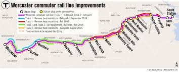 Commuter Rail by Last Phase Of Track Upgrades To Begin On Worcester Commuter Rail