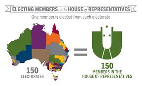Parliament House Floor Plan Australian House Of Representatives Floor Plan House Plans